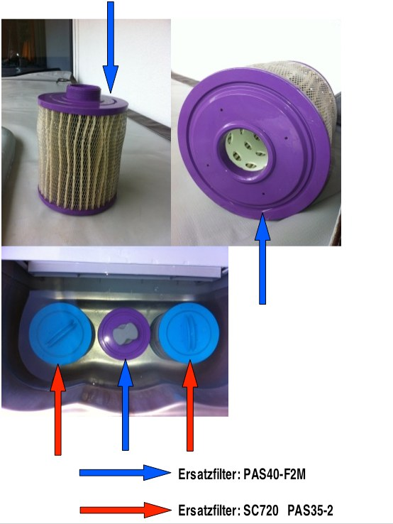Artesian Filter